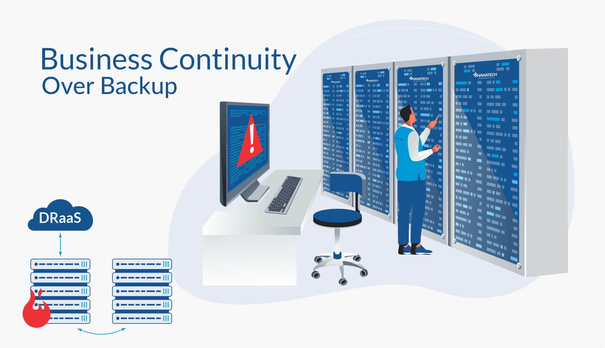 Business Continuity Over Backup-DRaaS