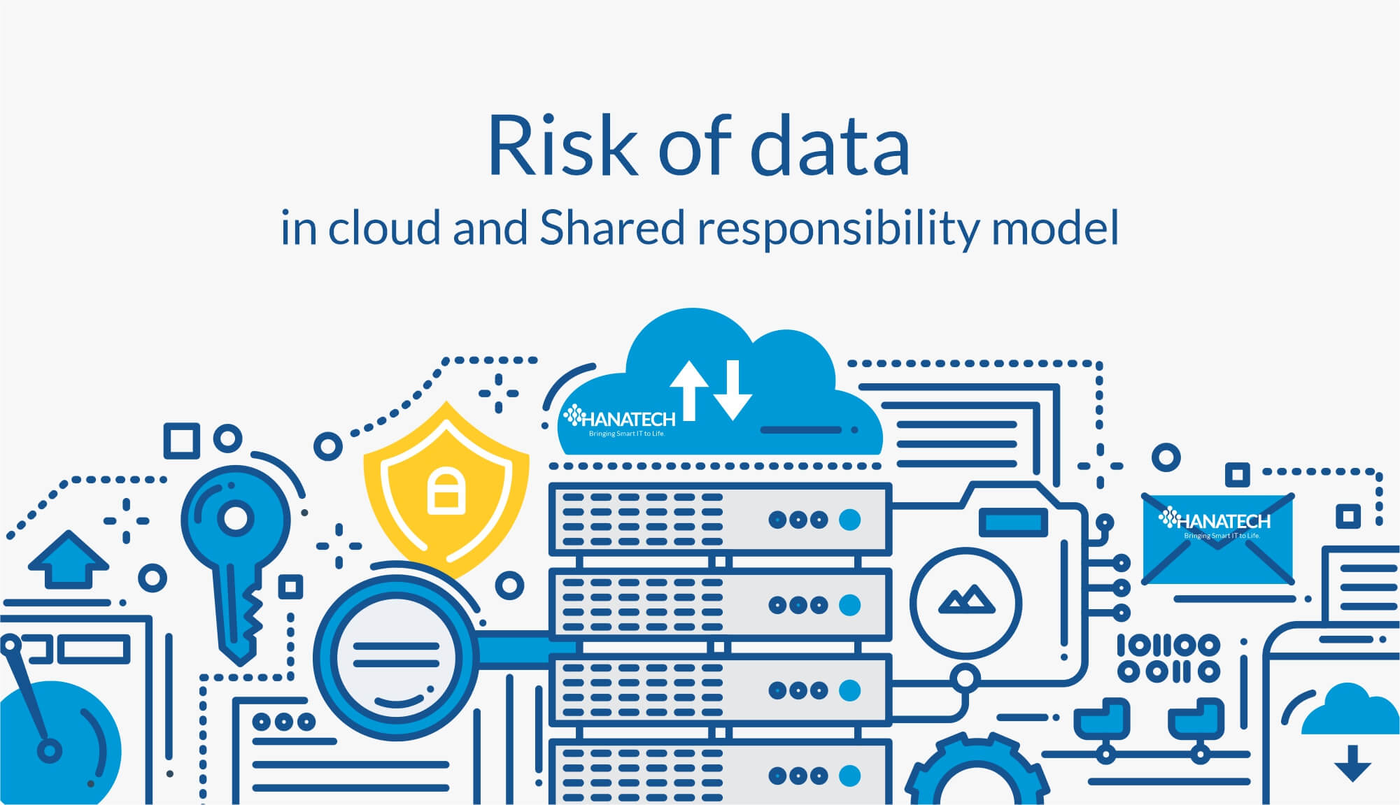 Risk of data in cloud and Shared responsibility model
